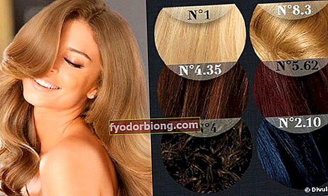 Hvordan forstå nummereringen af hårfarver?